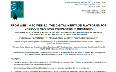 Latest Research Publication in Virtual Archaeology Review Q1 Journal
